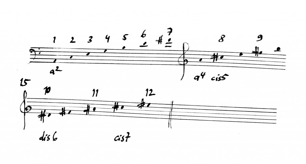 Prélude G Terzfolge a2-eis7